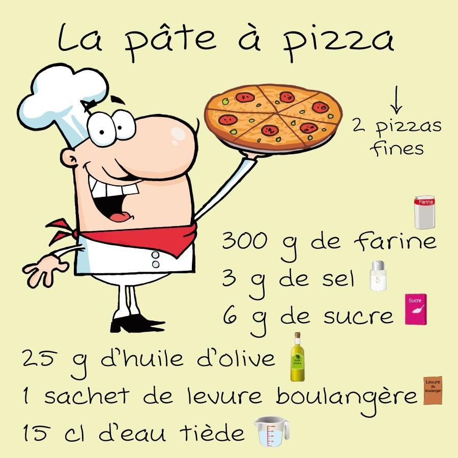 Panneau humour d co cuisine recette p te pizza - Dessin cuisinier humoristique ...